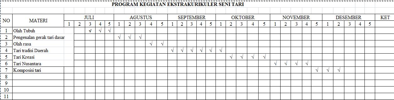 Program Kerja Ekskul Tari Sbk Sma Muhammadiyah 2 Pontianak